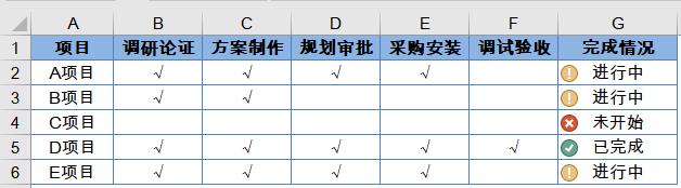 条件格式高能应用:标记项目进度插图