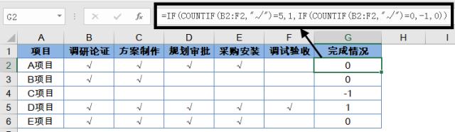 条件格式高能应用:标记项目进度插图(1)