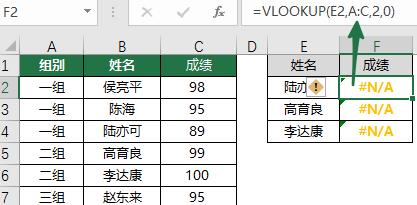 函数急诊室:VLOOKUP查找错误详解插图(2)