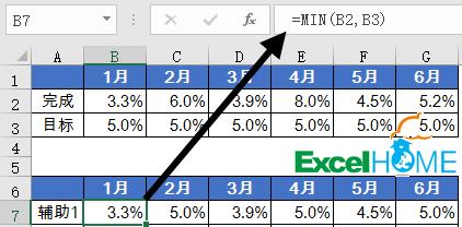 超标变色柱形图插图(3)