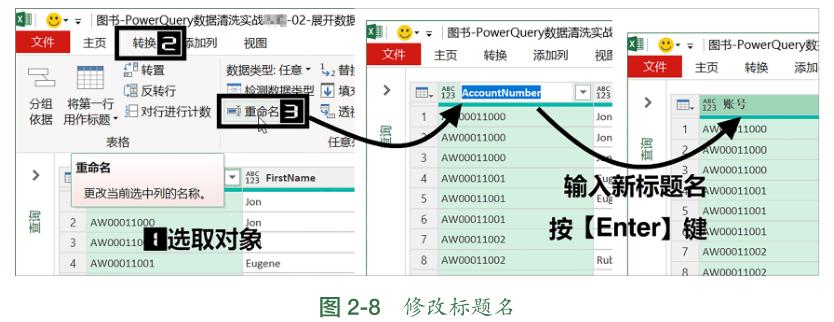 实用小工具之整理标题及数据类型插图