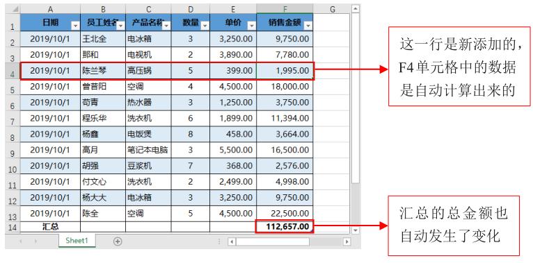 掌握这两大法宝,让Excel公式计算效率翻一番!插图(3)