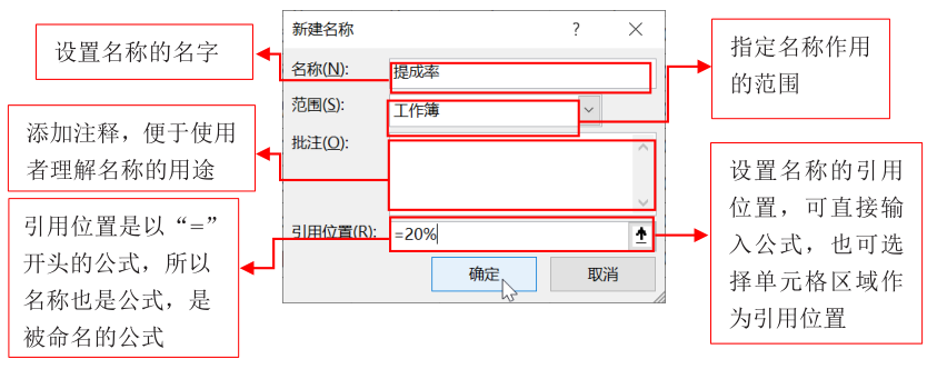 掌握这两大法宝,让Excel公式计算效率翻一番!插图(5)