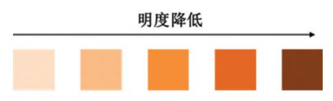 """这样配色,再也不用担心PPT的""""颜值""""了!插图(2)"""