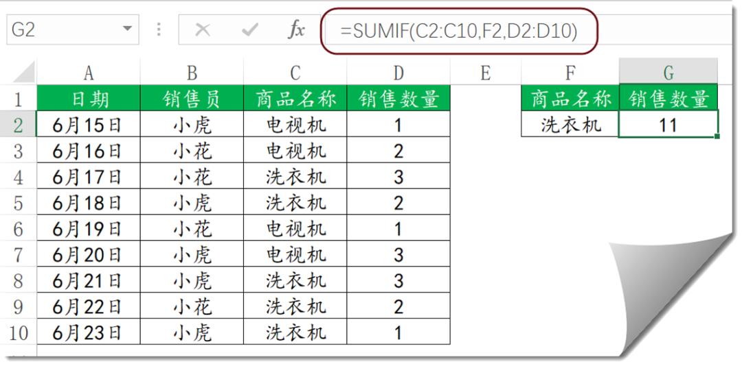 一组常用Excel函数公式,每天进步一点点插图