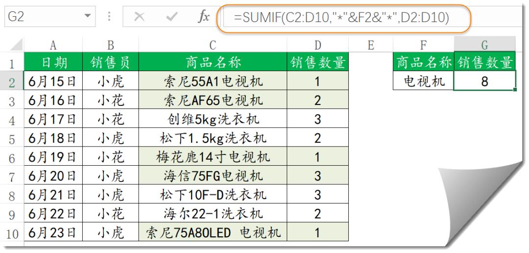 一组常用Excel函数公式,每天进步一点点插图(3)