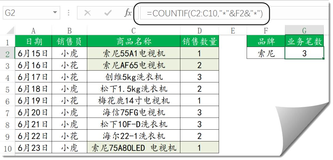 一组常用Excel函数公式,每天进步一点点插图(4)