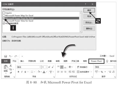 "实用·技巧之用""Power Pivot for Excel""分析数据插图(1)"