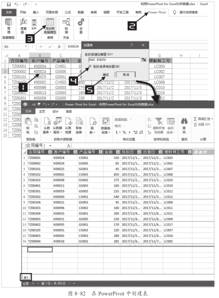 "实用·技巧之用""Power Pivot for Excel""分析数据插图(3)"