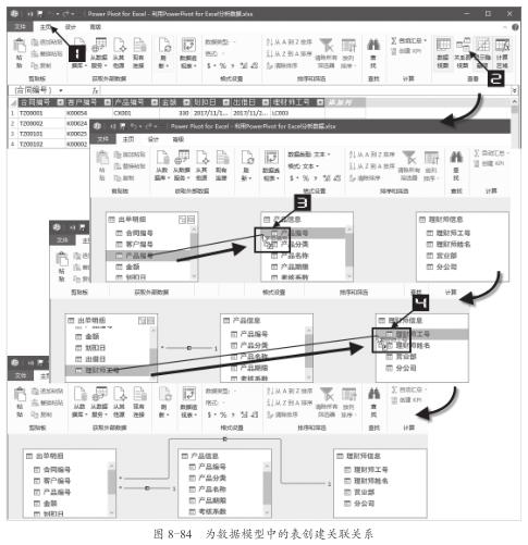 "实用·技巧之用""Power Pivot for Excel""分析数据插图(5)"