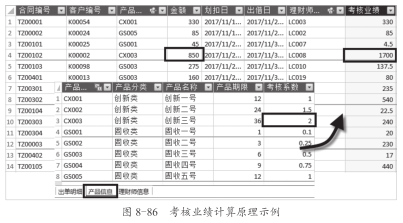 "实用·技巧之用""Power Pivot for Excel""分析数据插图(8)"