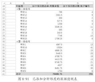 "实用·技巧之用""Power Pivot for Excel""分析数据插图(13)"