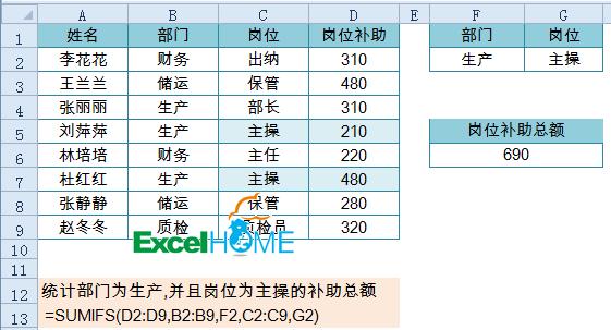 多条件统计很简单,月薪起步两千三插图(2)