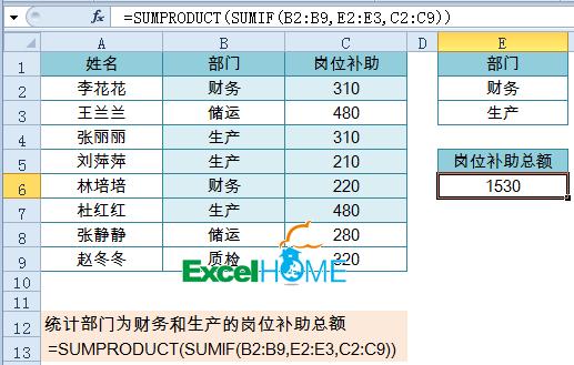 多条件统计很简单,月薪起步两千三插图(1)