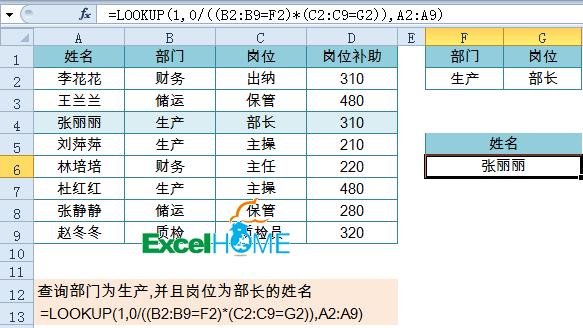 多条件统计很简单,月薪起步两千三插图(7)