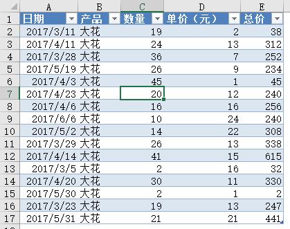 多表查询汇总中的DAX语言应用插图(6)