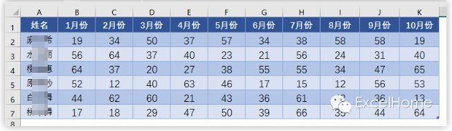 初学Excel,这五个难题你遇到过吗?插图(3)