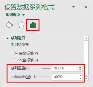 这样的图表,5.7%的人还不会插图(5)