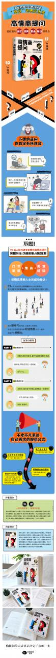 高情商提问:一看就会的提问模型——「epub」「mobi 」「azw3」「pdf」免费下载插图(1)