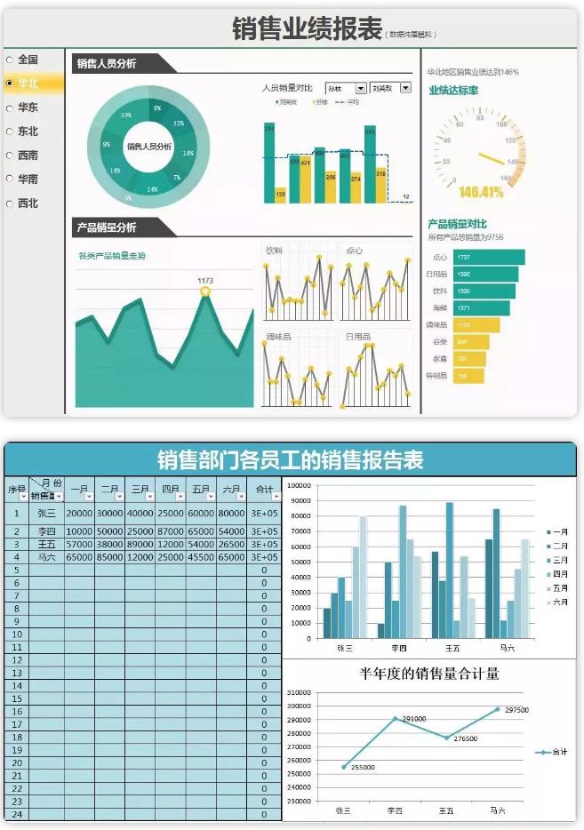 168套办公最常用Excel表格模板,自动生成!——「epub」「mobi 」「azw3」「pdf」免费下载插图(11)