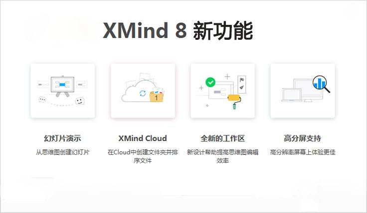 Xmind8 pro专业版免激活软件+激活教程,MAC/windows专用思维导图软件——「epub」「mobi 」「azw3」「pdf」免费下载插图